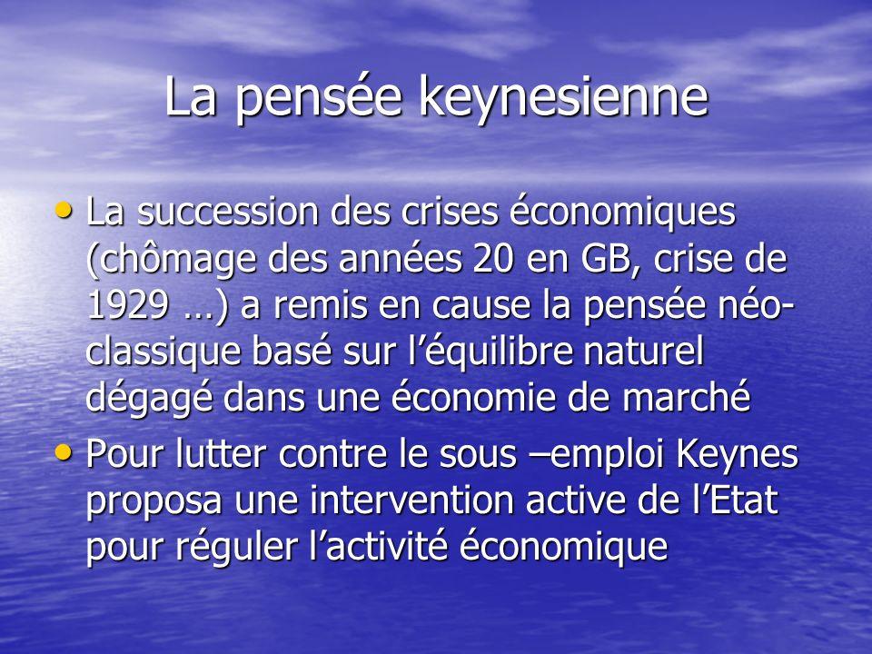 La pensée keynesienne La succession des crises économiques (chômage des années 20 en GB, crise de 1929 …) a remis en cause la pensée néo- classique ba
