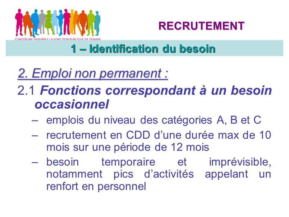 2. Emploi non permanent : 2.1 Fonctions correspondant à un besoin occasionnel –emplois du niveau des catégories A, B et C –recrutement en CDD dune dur