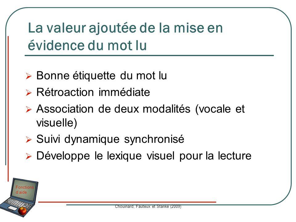 Fonctions daide Chouinard, Fauteux et Stanké (2009) La valeur ajoutée de la mise en évidence du mot lu Bonne étiquette du mot lu Rétroaction immédiate