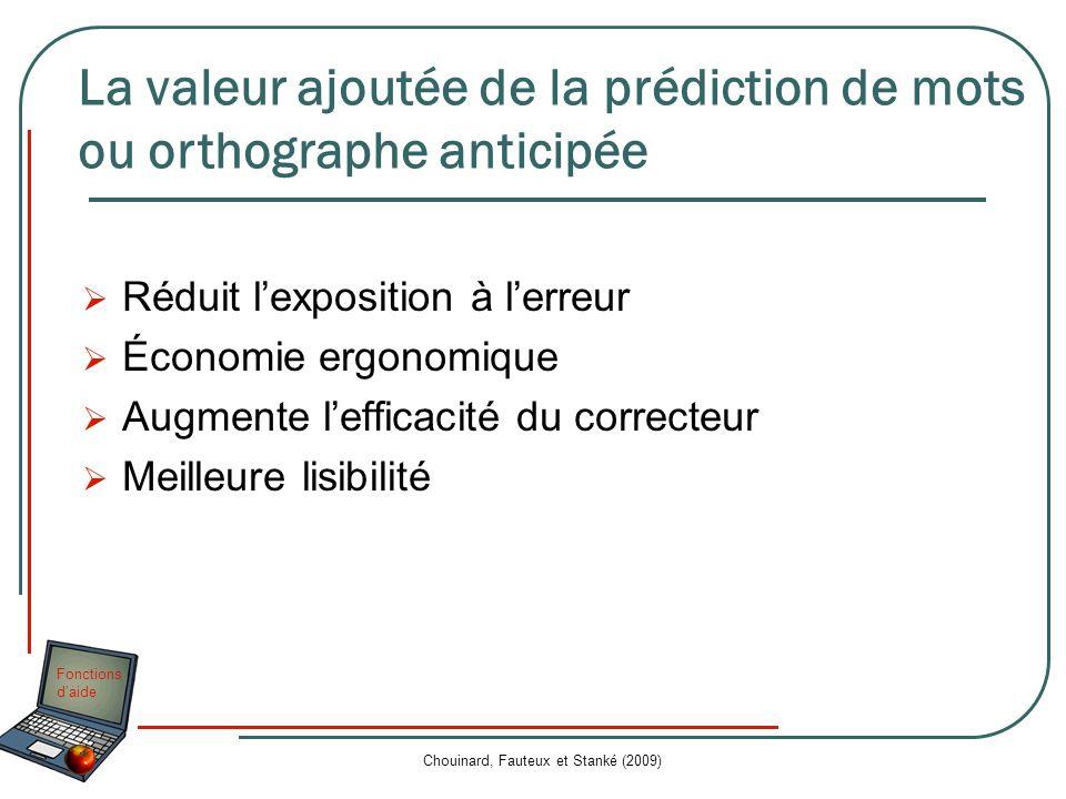 Fonctions daide Chouinard, Fauteux et Stanké (2009) Réduit lexposition à lerreur Économie ergonomique Augmente lefficacité du correcteur Meilleure lis