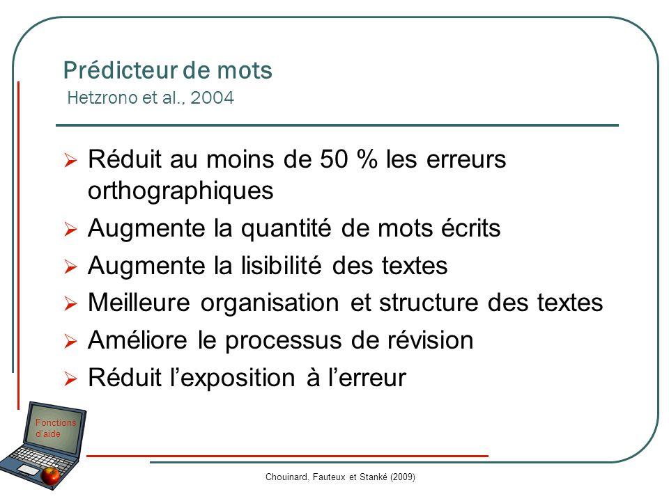 Fonctions daide Chouinard, Fauteux et Stanké (2009) Prédicteur de mots Hetzrono et al., 2004 Réduit au moins de 50 % les erreurs orthographiques Augme