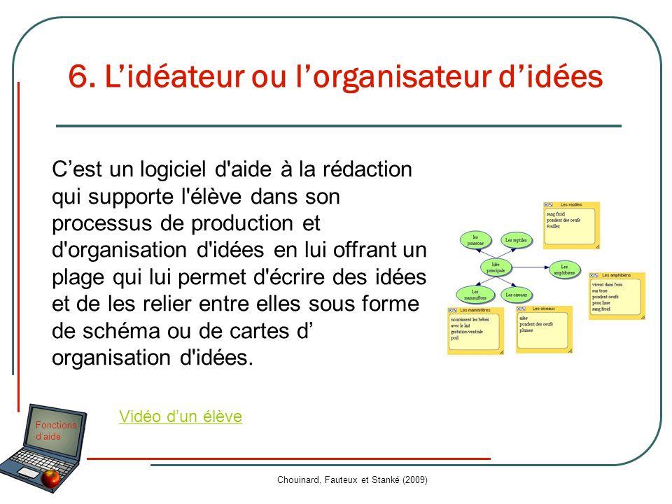 Fonctions daide Chouinard, Fauteux et Stanké (2009) 6. Lidéateur ou lorganisateur didées Cest un logiciel d'aide à la rédaction qui supporte l'élève d