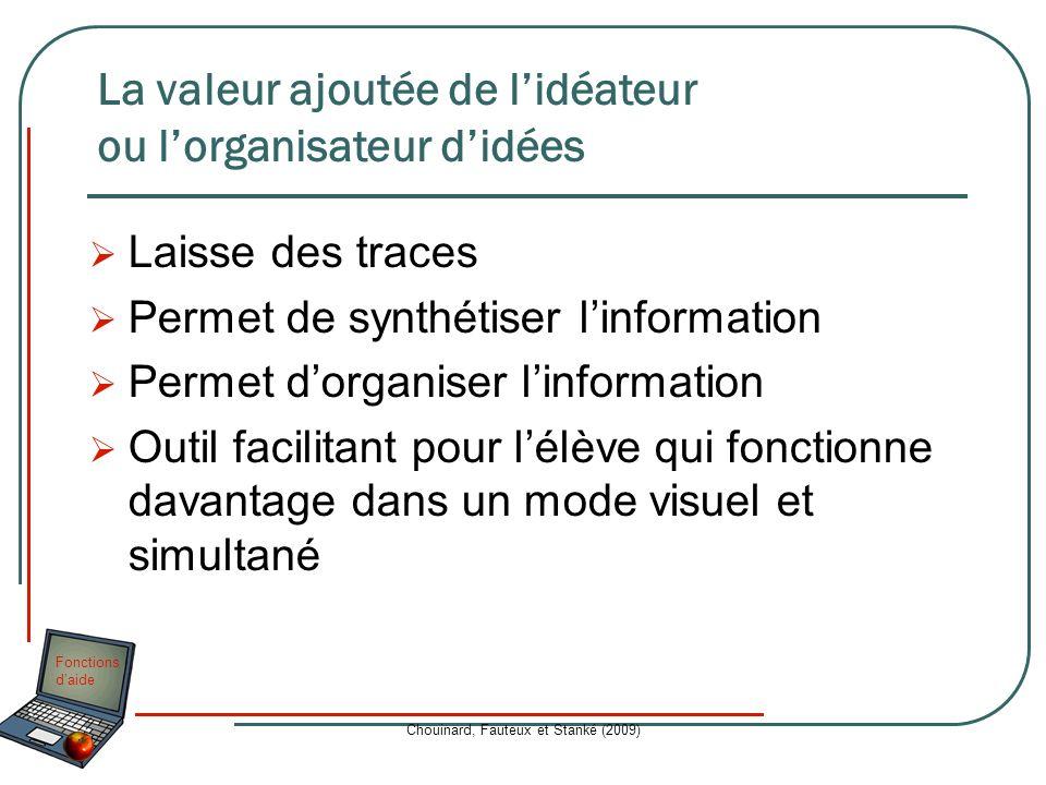 Fonctions daide Chouinard, Fauteux et Stanké (2009) Laisse des traces Permet de synthétiser linformation Permet dorganiser linformation Outil facilita
