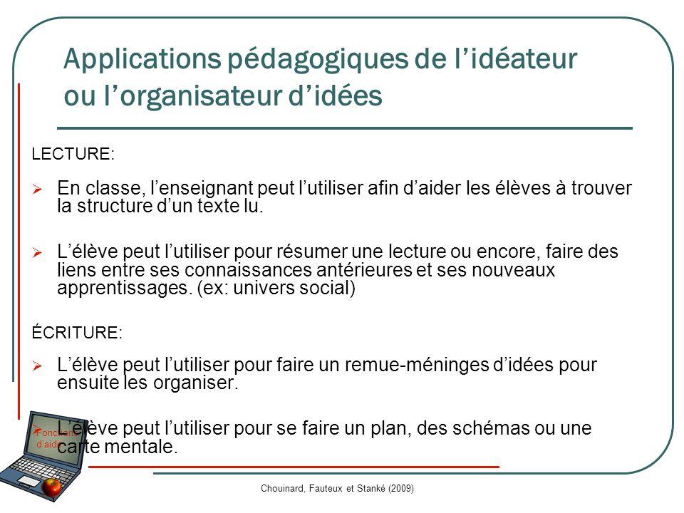 Fonctions daide Chouinard, Fauteux et Stanké (2009) LECTURE: En classe, lenseignant peut lutiliser afin daider les élèves à trouver la structure dun t