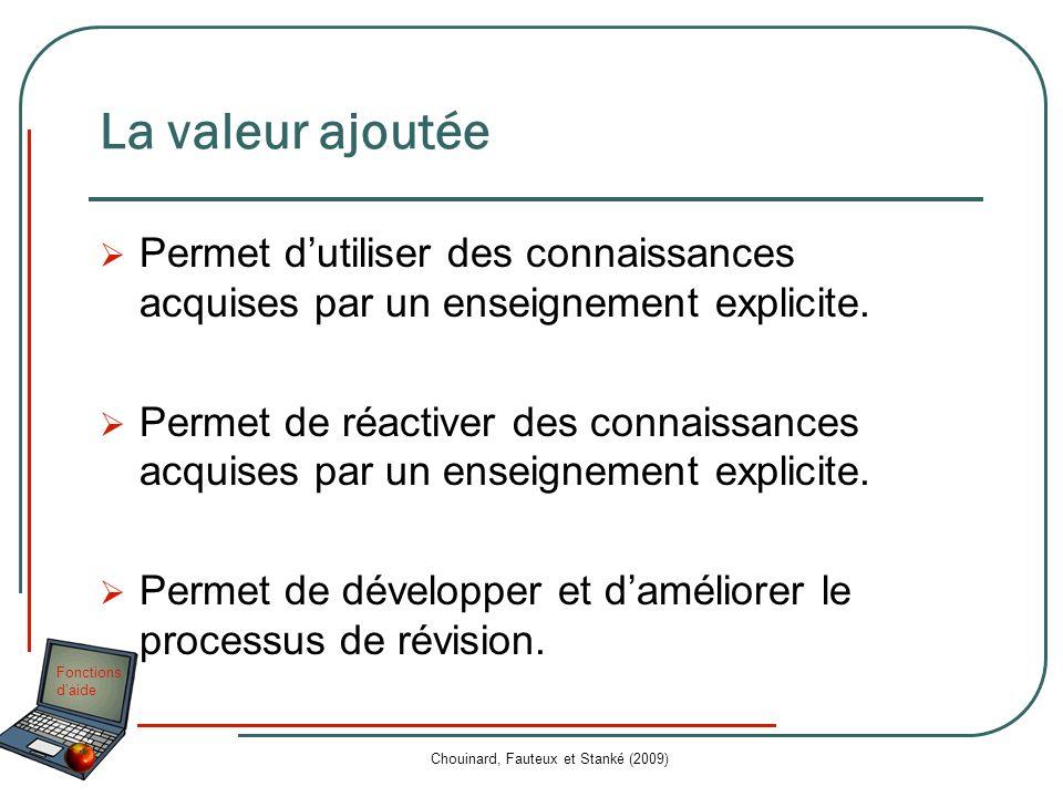 Fonctions daide Chouinard, Fauteux et Stanké (2009) La valeur ajoutée Permet dutiliser des connaissances acquises par un enseignement explicite. Perme