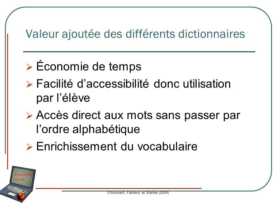 Fonctions daide Chouinard, Fauteux et Stanké (2009) Valeur ajoutée des différents dictionnaires Économie de temps Facilité daccessibilité donc utilisa