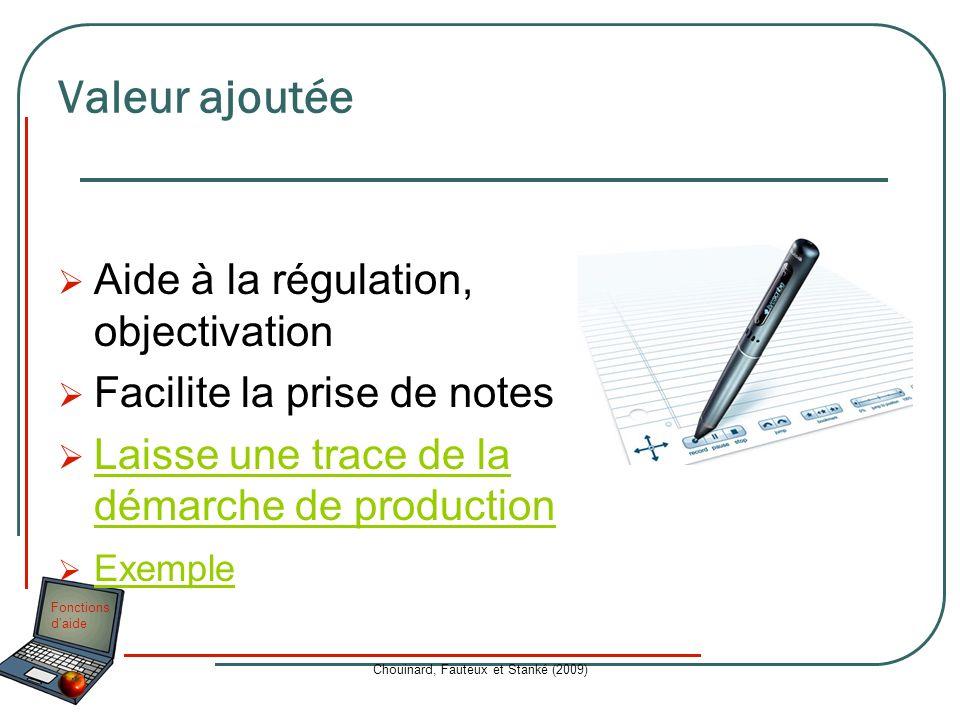 Fonctions daide Chouinard, Fauteux et Stanké (2009) Valeur ajoutée Aide à la régulation, objectivation Facilite la prise de notes Laisse une trace de