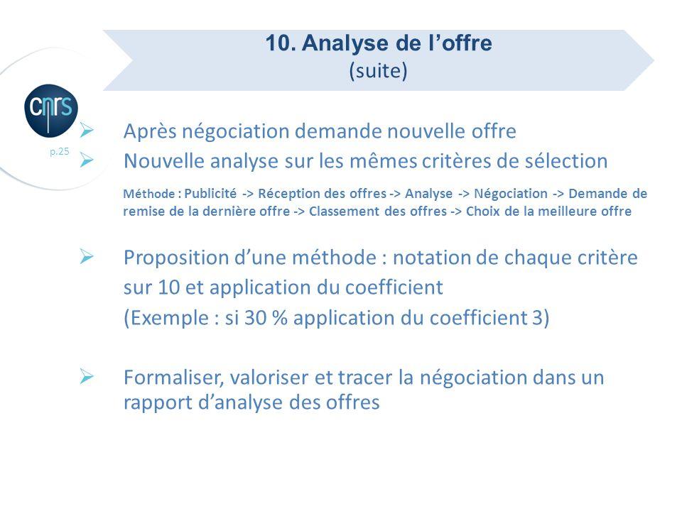 p.25 Après négociation demande nouvelle offre Nouvelle analyse sur les mêmes critères de sélection Méthode : Publicité -> Réception des offres -> Anal