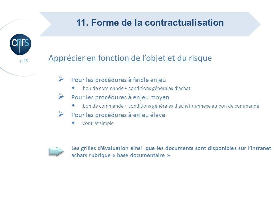 p.28 Apprécier en fonction de lobjet et du risque Pour les procédures à faible enjeu bon de commande + conditions générales dachat Pour les procédures