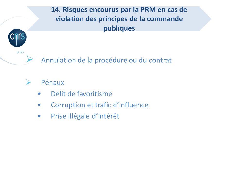 p.33 Annulation de la procédure ou du contrat Pénaux Délit de favoritisme Corruption et trafic dinfluence Prise illégale dintérêt 14. Risques encourus