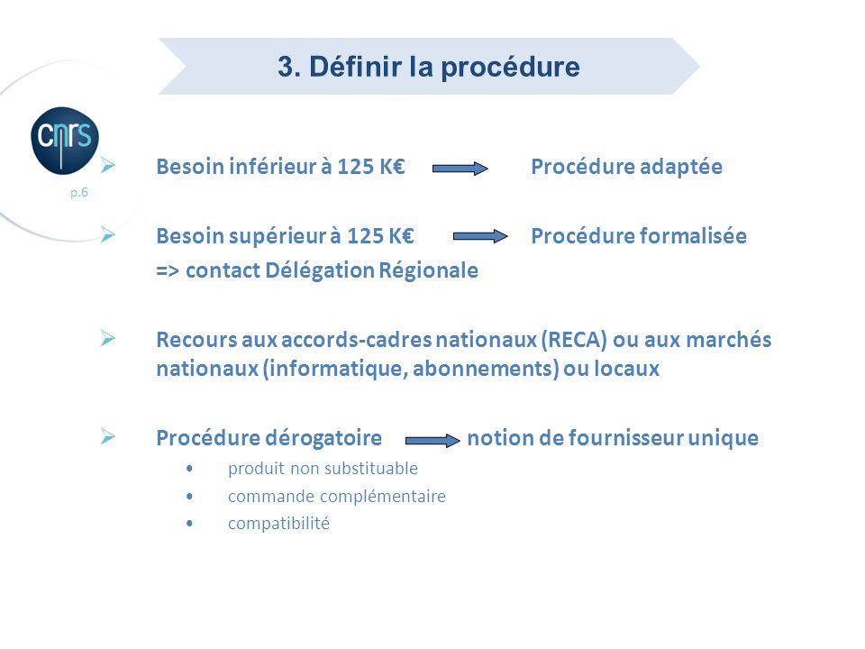 p.6 Besoin inférieur à 125 K Procédure adaptée Besoin supérieur à 125 K Procédure formalisée => contact Délégation Régionale Recours aux accords-cadre