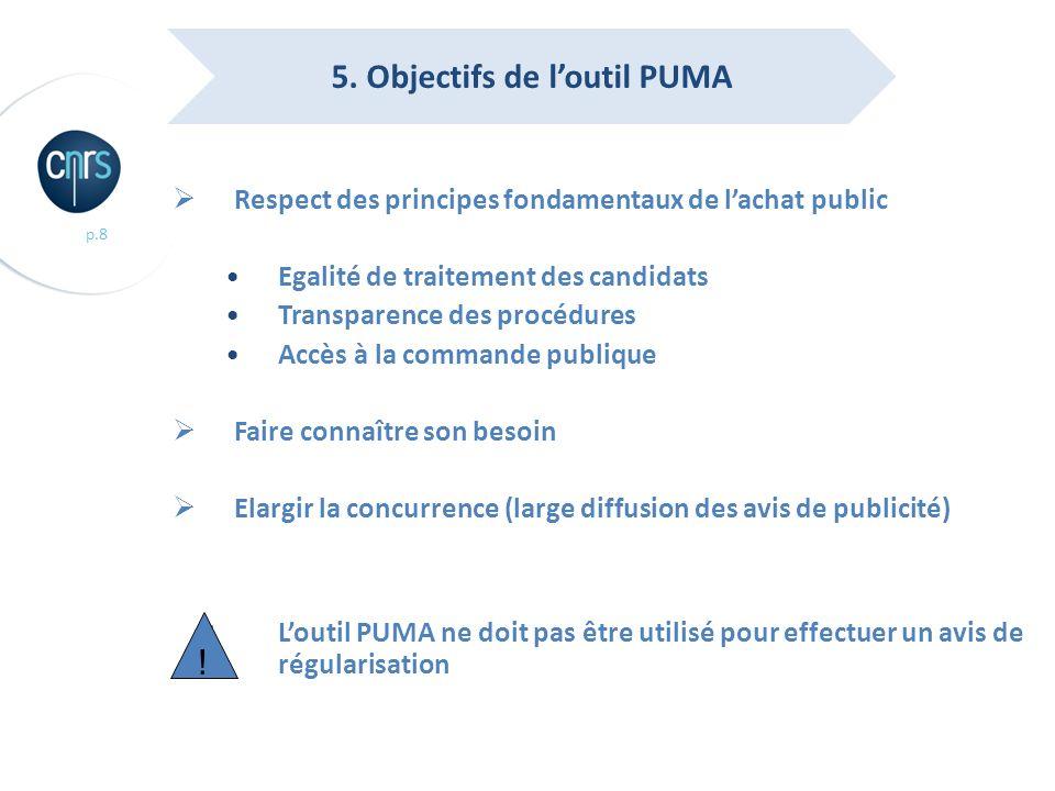 p.8 Respect des principes fondamentaux de lachat public Egalité de traitement des candidats Transparence des procédures Accès à la commande publique F