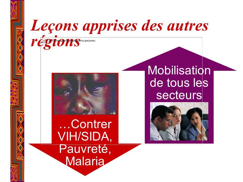 Leçons apprises des autres régions …Contrer VIH/SIDA, Pauvreté, Malaria Mobilisation de tous les secteurs