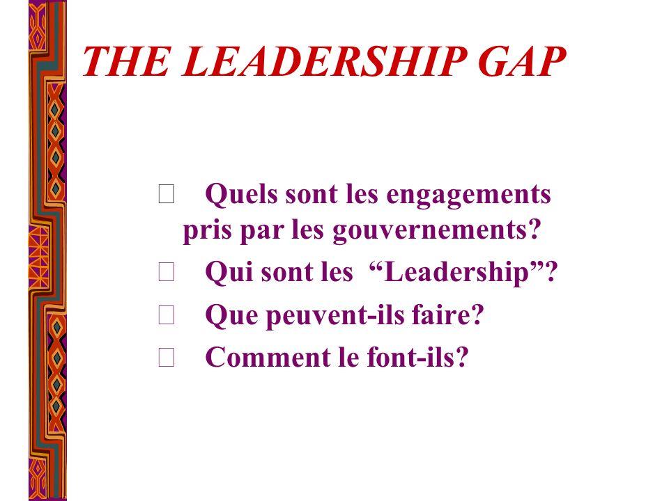 Engagements des Gouvernements: 1994 Programme dAction du Caire (CIPD) 1997 Programme dAction de Ouagadougou 1997 Stratégie de Santé de la Reproduction pour la Région Afrique(WHO AFR/RC47/8) 2003 Stratégie de la santé de la Femme (WHO AFR/RC53/11) 2004 Cadre de référence du Repositionnement da la Planification Familiale (WHO AFR/RC54/11 Rev.1) Lois Nationales, politiques et stratégies