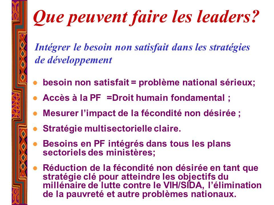 Que peuvent faire les leaders? l besoin non satisfait = problème national sérieux; l Accès à la PF =Droit humain fondamental ; l Mesurer limpact de la