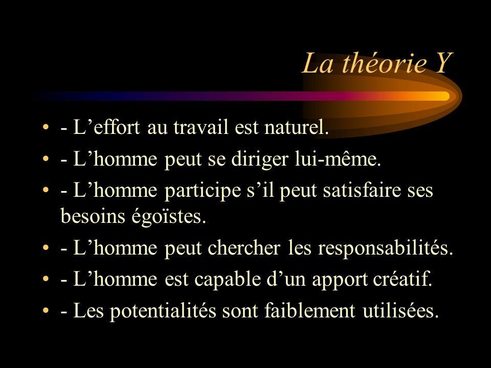 La théorie Y - Leffort au travail est naturel. - Lhomme peut se diriger lui-même. - Lhomme participe sil peut satisfaire ses besoins égoïstes. - Lhomm
