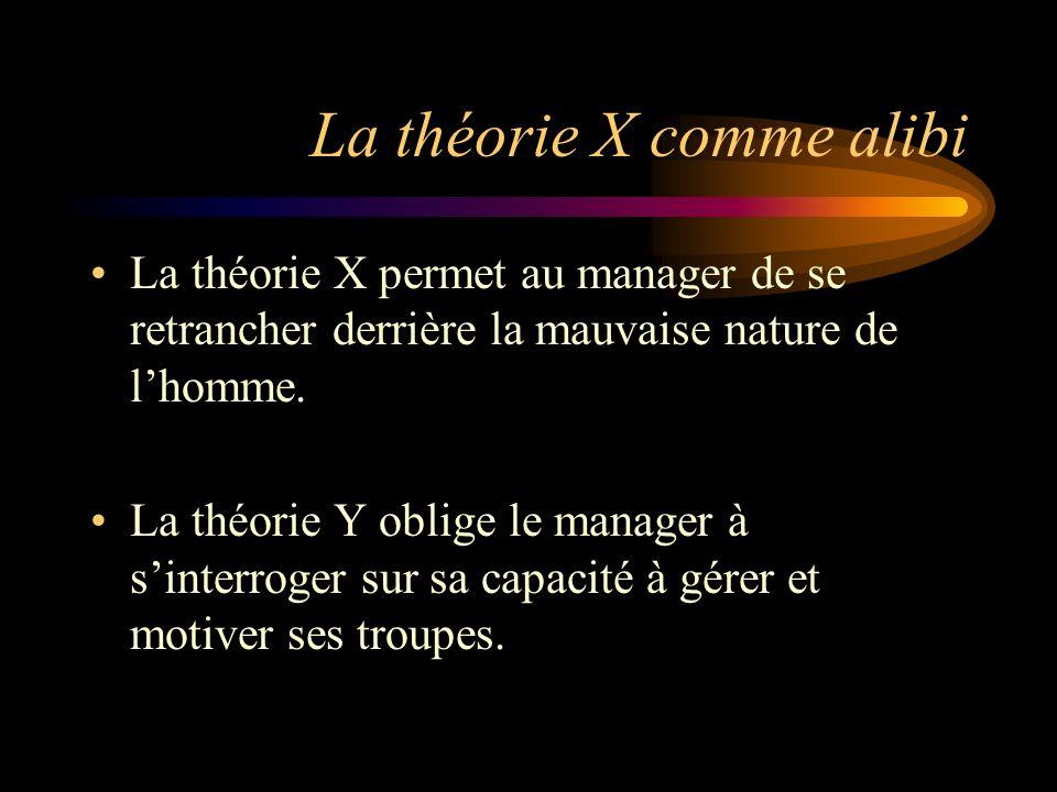 La théorie X comme alibi La théorie X permet au manager de se retrancher derrière la mauvaise nature de lhomme. La théorie Y oblige le manager à sinte
