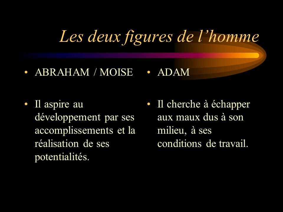 Les deux figures de lhomme ABRAHAM / MOISE Il aspire au développement par ses accomplissements et la réalisation de ses potentialités. ADAM Il cherche