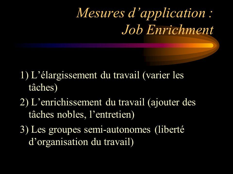 Mesures dapplication : Job Enrichment 1) Lélargissement du travail (varier les tâches) 2) Lenrichissement du travail (ajouter des tâches nobles, lentr
