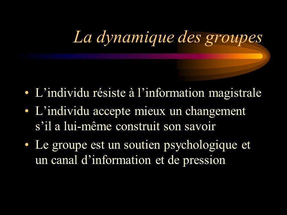 La dynamique des groupes Lindividu résiste à linformation magistrale Lindividu accepte mieux un changement sil a lui-même construit son savoir Le grou