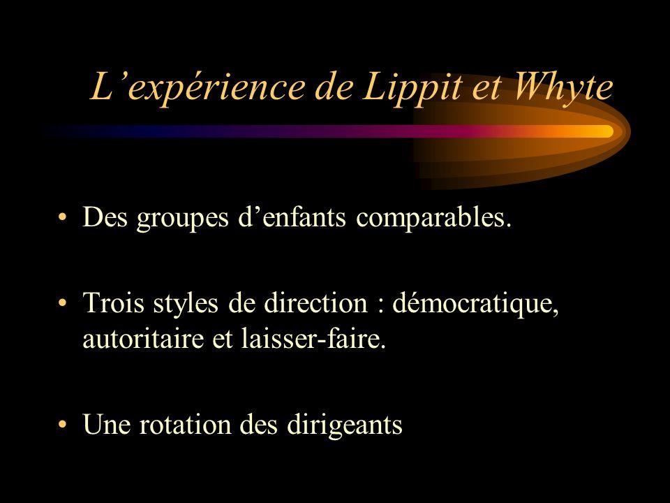 Lexpérience de Lippit et Whyte Des groupes denfants comparables. Trois styles de direction : démocratique, autoritaire et laisser-faire. Une rotation