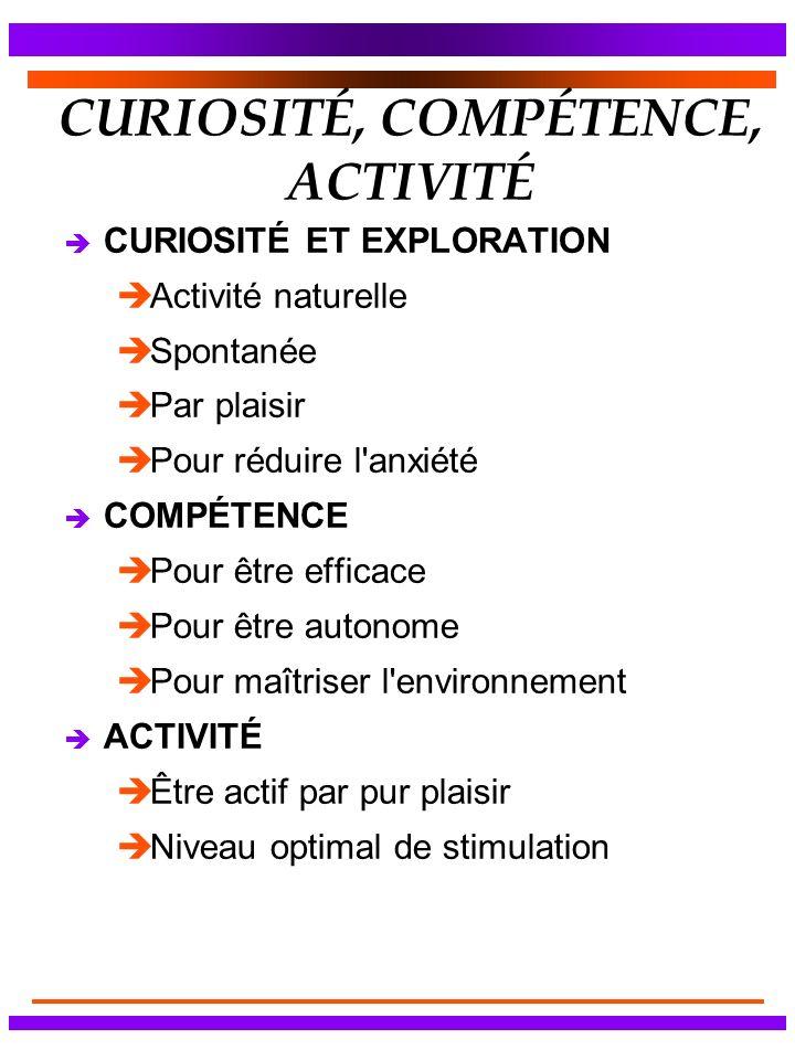 CURIOSITÉ, COMPÉTENCE, ACTIVITÉ è CURIOSITÉ ET EXPLORATION èActivité naturelle èSpontanée èPar plaisir èPour réduire l'anxiété è COMPÉTENCE èPour être