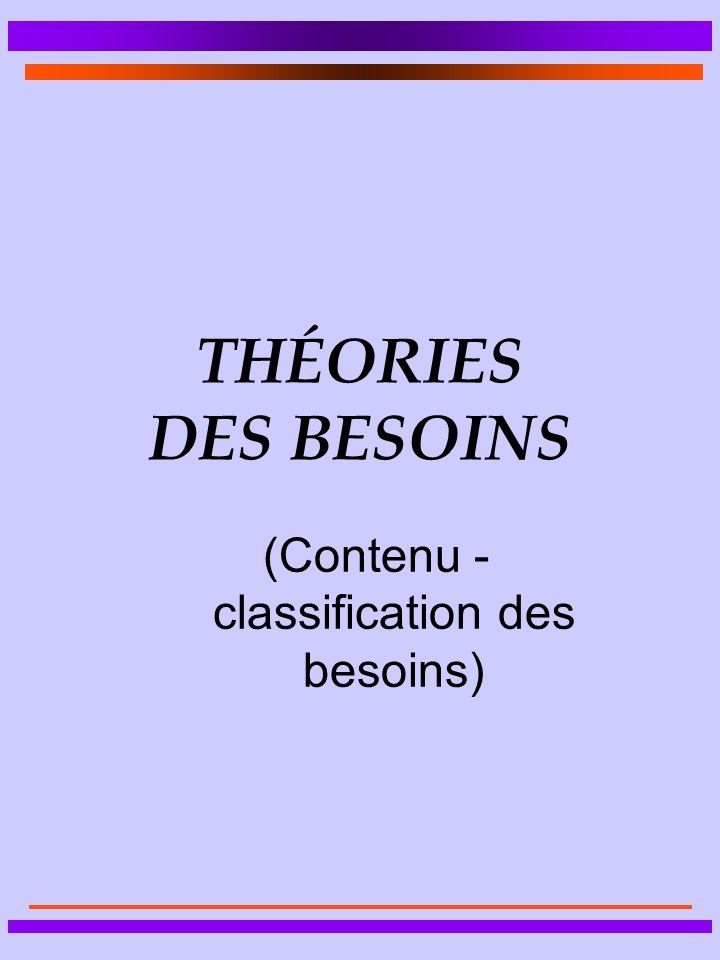 THÉORIES DES BESOINS (Contenu - classification des besoins)