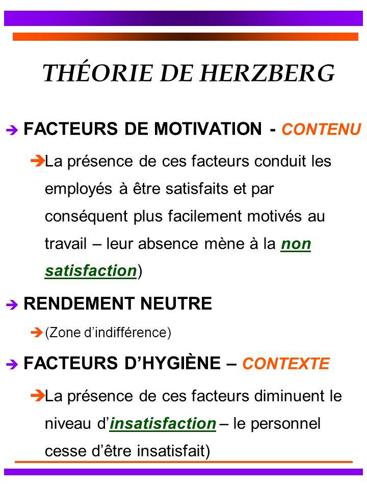 THÉORIE DE HERZBERG è FACTEURS DE MOTIVATION - CONTENU èLa présence de ces facteurs conduit les employés à être satisfaits et par conséquent plus faci