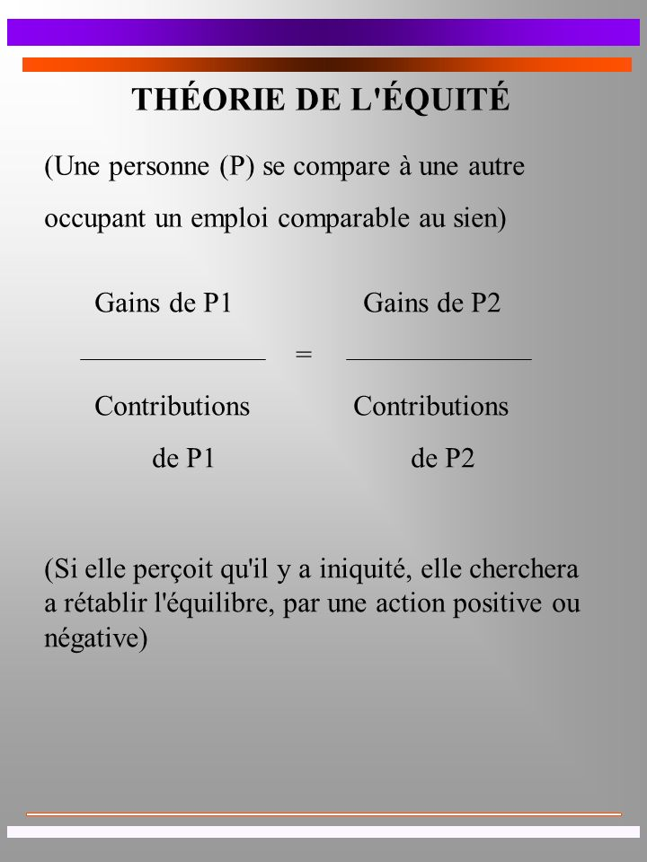 THÉORIE DE L ÉQUITÉ (Une personne (P) se compare à une autre occupant un emploi comparable au sien) Gains de P1 Gains de P2 = Contributions de P1 de P2 (Si elle perçoit qu il y a iniquité, elle cherchera a rétablir l équilibre, par une action positive ou négative)