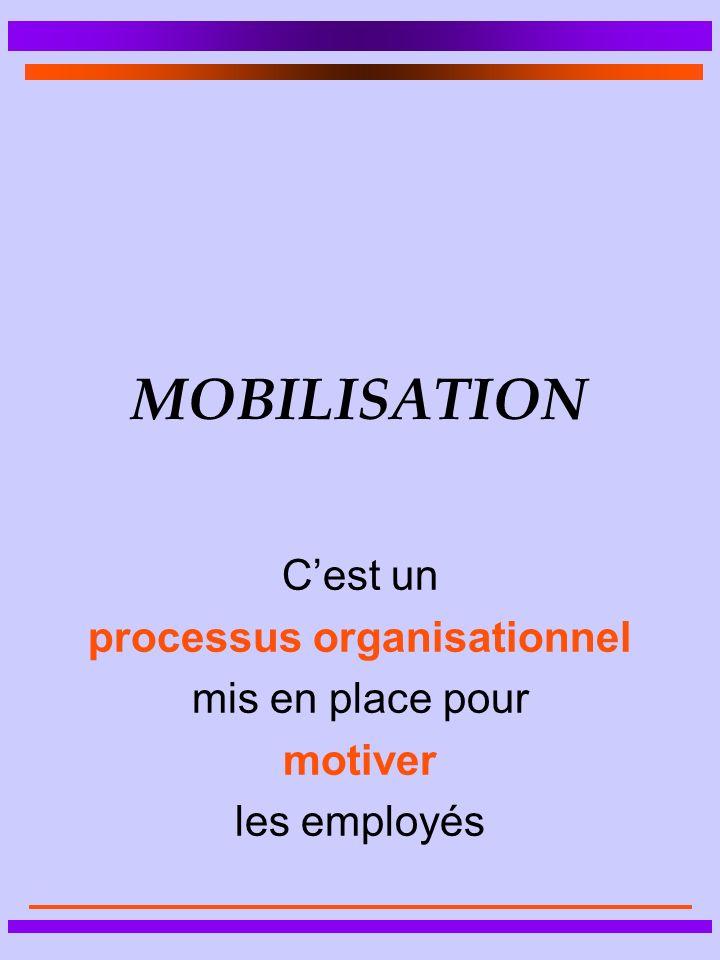 MOBILISATION Cest un processus organisationnel mis en place pour motiver les employés