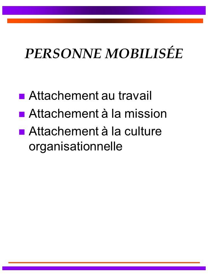 PERSONNE MOBILISÉE n Attachement au travail n Attachement à la mission n Attachement à la culture organisationnelle