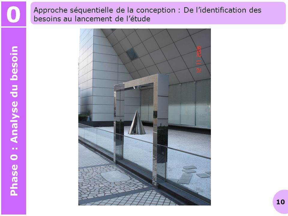 10 0 Phase 0 : Analyse du besoin Approche séquentielle de la conception : De lidentification des besoins au lancement de létude