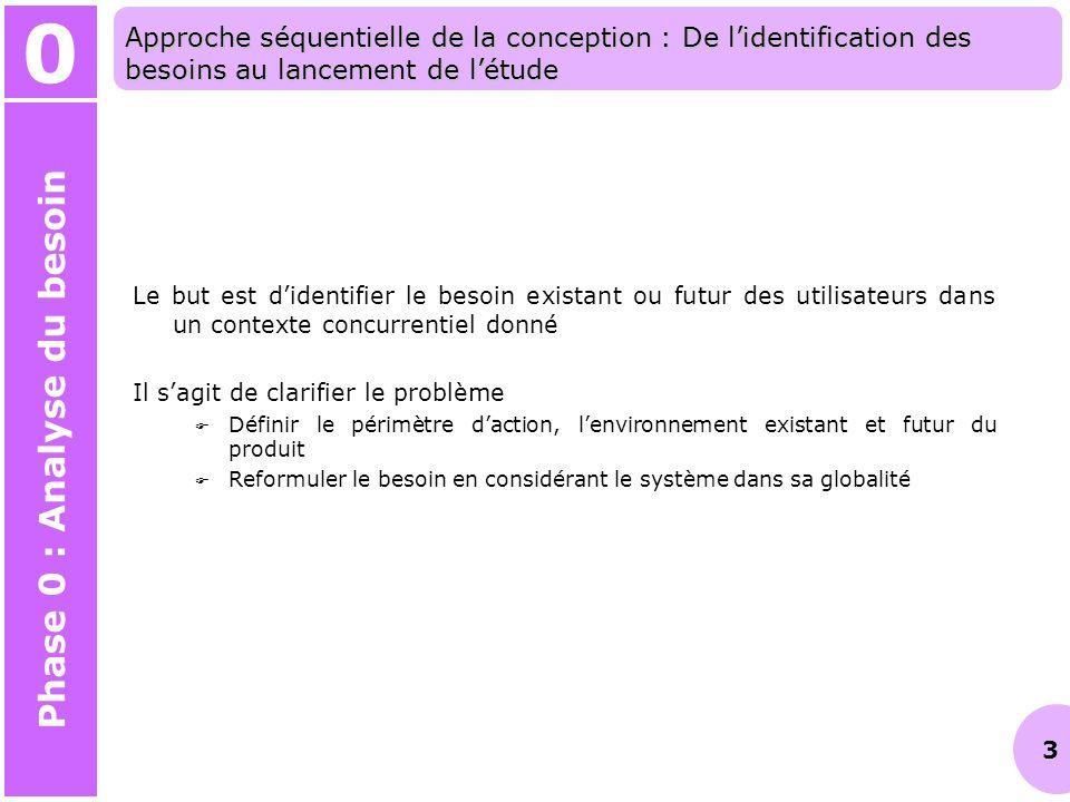 14 0 Phase 0 : Analyse du besoin Approche séquentielle de la conception : De lidentification des besoins au lancement de létude