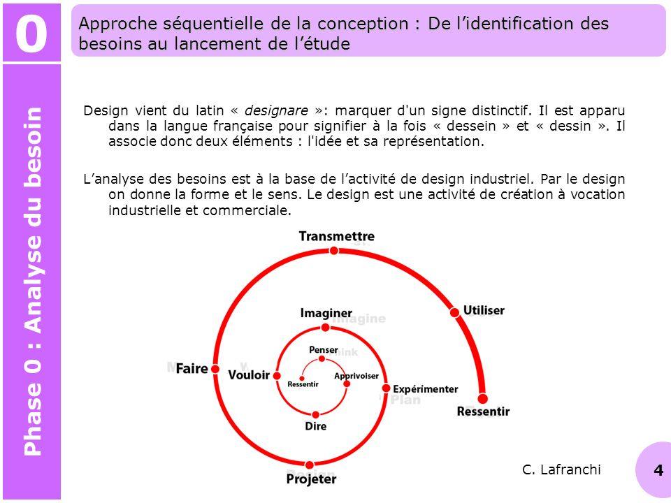 5 Approche séquentielle de la conception : De lidentification des besoins au lancement de létude Cest la fonction qui fait lobjet et pas linverse.