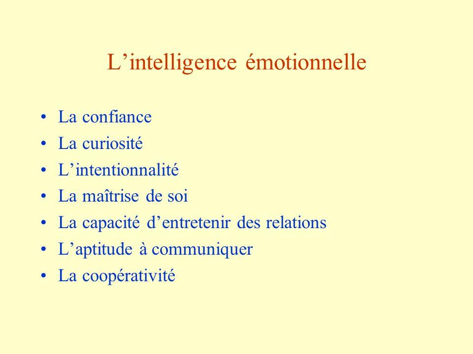 Lintelligence émotionnelle La confiance La curiosité Lintentionnalité La maîtrise de soi La capacité dentretenir des relations Laptitude à communiquer