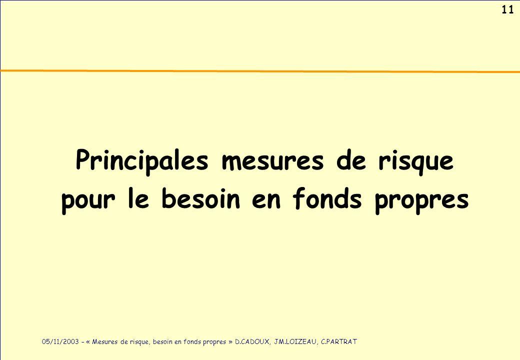 11 05/11/2003 – « Mesures de risque, besoin en fonds propres » D.CADOUX, JM.LOIZEAU, C.PARTRAT Principales mesures de risque pour le besoin en fonds p