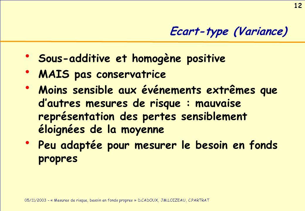 12 05/11/2003 – « Mesures de risque, besoin en fonds propres » D.CADOUX, JM.LOIZEAU, C.PARTRAT Ecart-type (Variance) Sous-additive et homogène positiv