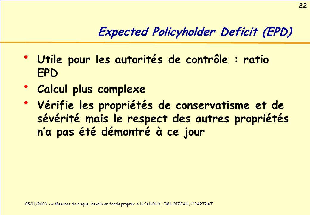 22 05/11/2003 – « Mesures de risque, besoin en fonds propres » D.CADOUX, JM.LOIZEAU, C.PARTRAT Expected Policyholder Deficit (EPD) Utile pour les auto