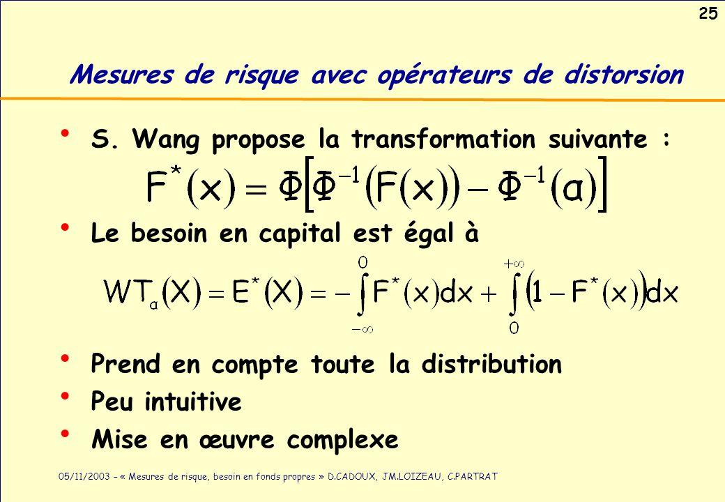 25 05/11/2003 – « Mesures de risque, besoin en fonds propres » D.CADOUX, JM.LOIZEAU, C.PARTRAT Mesures de risque avec opérateurs de distorsion S. Wang