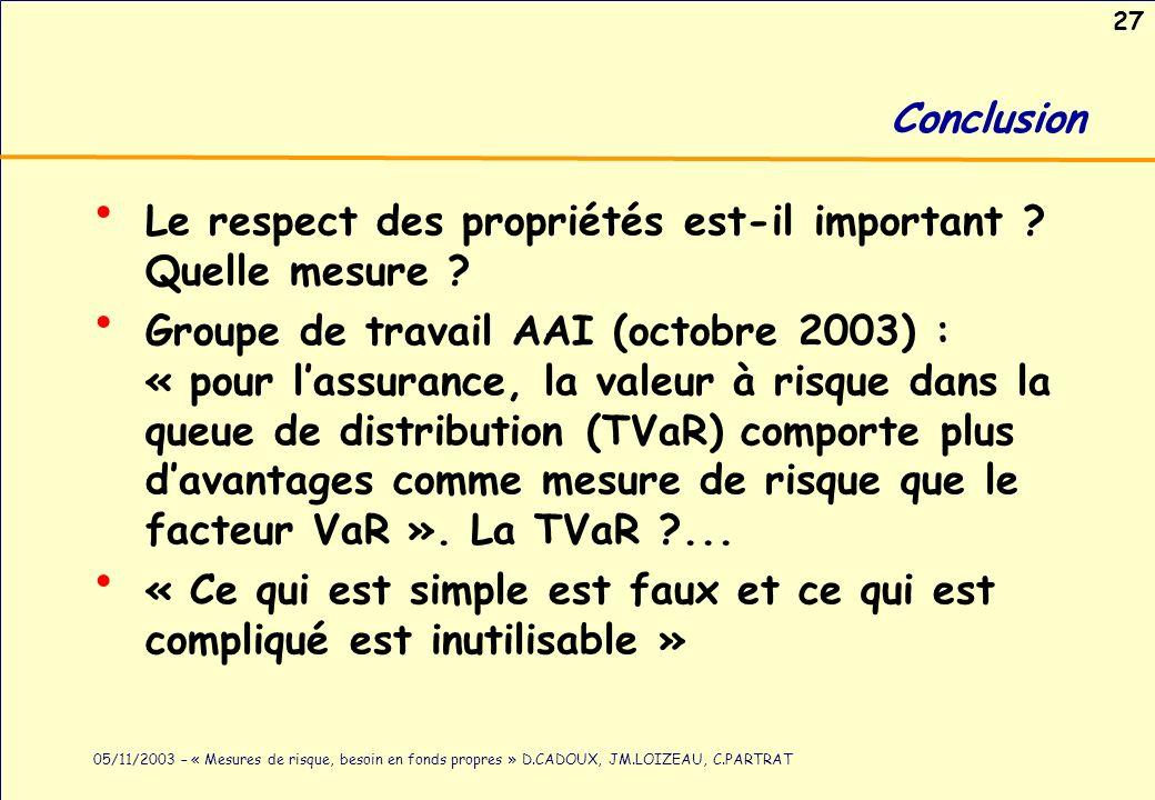 27 05/11/2003 – « Mesures de risque, besoin en fonds propres » D.CADOUX, JM.LOIZEAU, C.PARTRAT Conclusion Le respect des propriétés est-il important ?