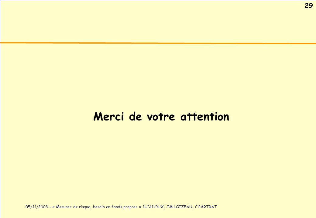 29 05/11/2003 – « Mesures de risque, besoin en fonds propres » D.CADOUX, JM.LOIZEAU, C.PARTRAT Merci de votre attention