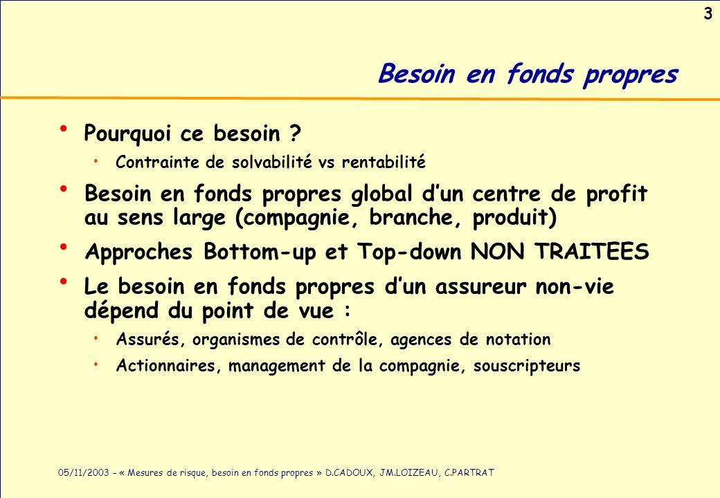 3 05/11/2003 – « Mesures de risque, besoin en fonds propres » D.CADOUX, JM.LOIZEAU, C.PARTRAT Besoin en fonds propres Pourquoi ce besoin ? Contrainte