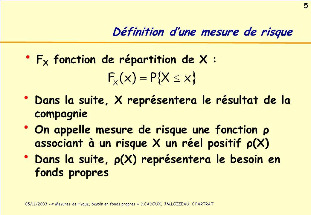 5 05/11/2003 – « Mesures de risque, besoin en fonds propres » D.CADOUX, JM.LOIZEAU, C.PARTRAT Définition dune mesure de risque F X fonction de réparti