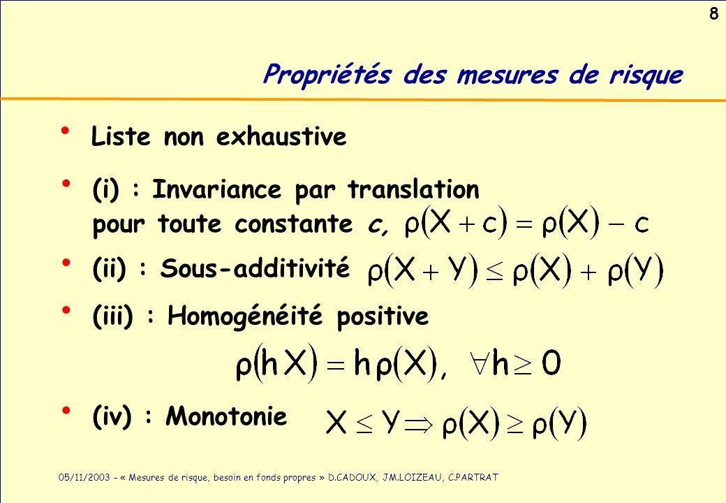 8 05/11/2003 – « Mesures de risque, besoin en fonds propres » D.CADOUX, JM.LOIZEAU, C.PARTRAT Propriétés des mesures de risque Liste non exhaustive (i
