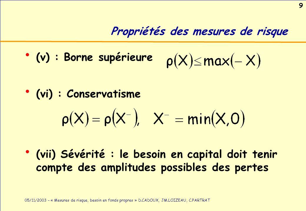 9 05/11/2003 – « Mesures de risque, besoin en fonds propres » D.CADOUX, JM.LOIZEAU, C.PARTRAT Propriétés des mesures de risque (v) : Borne supérieure