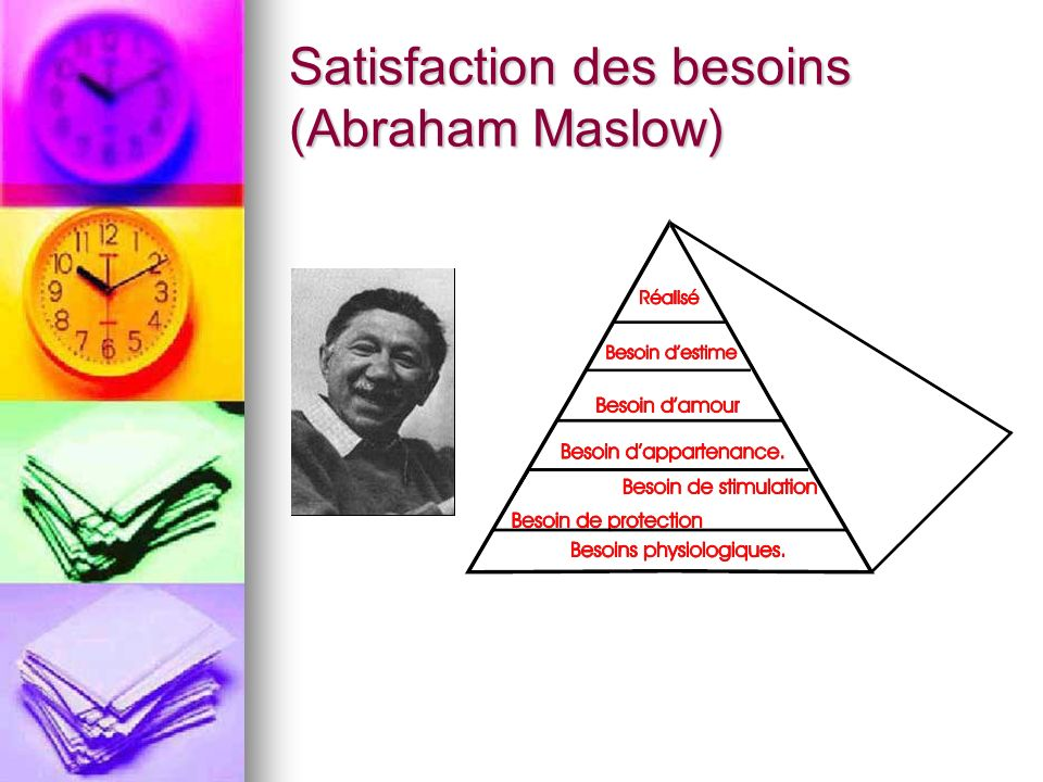 Satisfaction des besoins (Abraham Maslow)