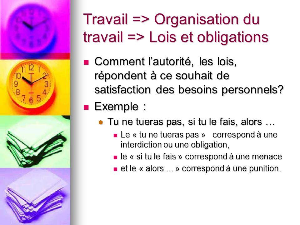 Travail => Organisation du travail => Lois et obligations Comment lautorité, les lois, répondent à ce souhait de satisfaction des besoins personnels.