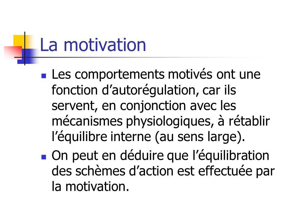 Lien entre lintelligence et la motivation.