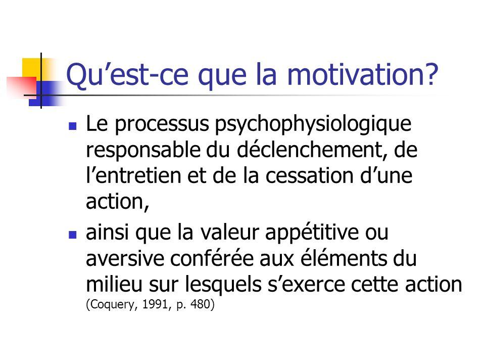 Quest-ce que la motivation.