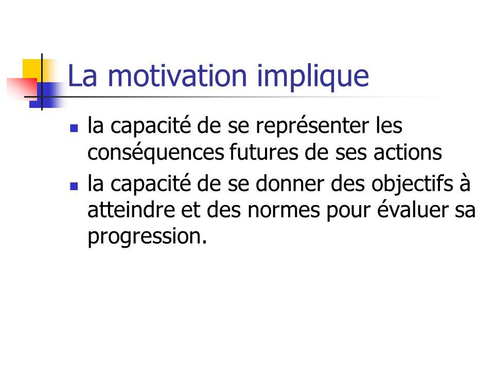 La motivation implique la capacité de se représenter les conséquences futures de ses actions la capacité de se donner des objectifs à atteindre et des normes pour évaluer sa progression.